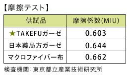 【竹布】 TAKEFU トランクス・オフホワイト・M商品説明画像